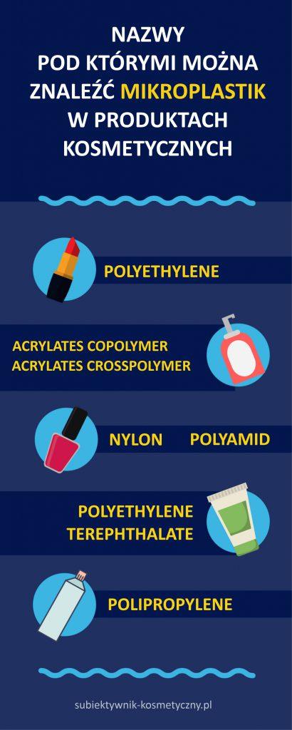 Mikroplastik w kosmetykach - inci